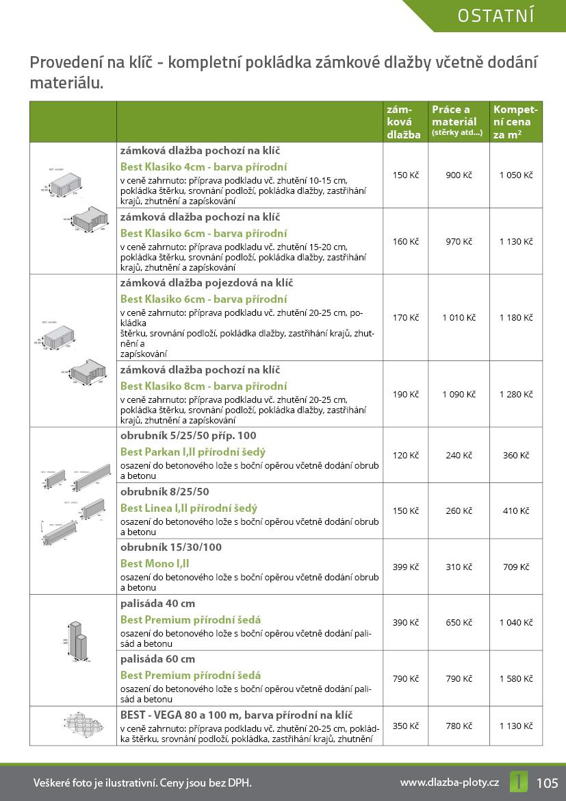 Cena zámkové dlažby za m2